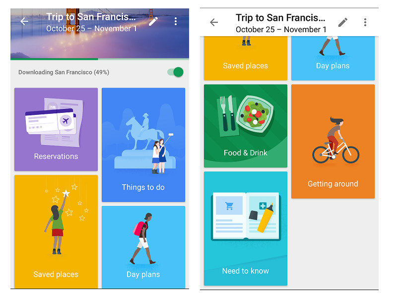 Google Trips